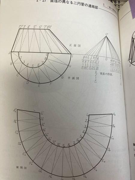JWCADで偏心円錐台の展開計算方法で簡単なやり方教えて下さい。 参考書だとやたらめんどくさい計算が多くて、私では理解できませんでした。 宜しくお願いします。