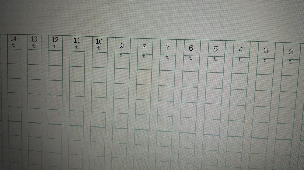ワード2016の原稿用紙設定で、1桁数字と2桁数字の高さ合わせは出来ますでしょうか? 縦中横で10以上の数字は横に表示できたのですが、1~9の数字と高さが合いません。 よろしくお願い致します。