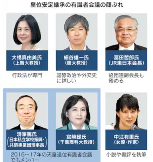 皇位継承のあり方有識者会議 のメンバーは誰が決めたのですか? https://www.nikkei.com/article/DGXZQODE221JY0S1A320C2000000/