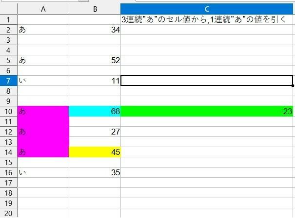 """エクセル365で、条件を満たした場合の引き算のやり方を教えてください。 添付した表だと、 """"あ""""が3回連続した場合、3個めの""""あ""""の行のセル値から、1個めの""""あ""""の行のセル値を引いたものを、表示させる方法を知りたいのです。 表だと B14ーB10を求め、C10に表示させたいのです。 よろしくお願いします。"""