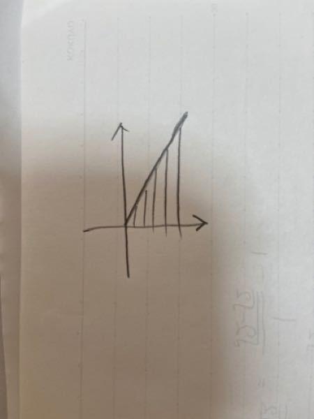 |argz|=3/πの存在範囲は以下のものであっていますか?