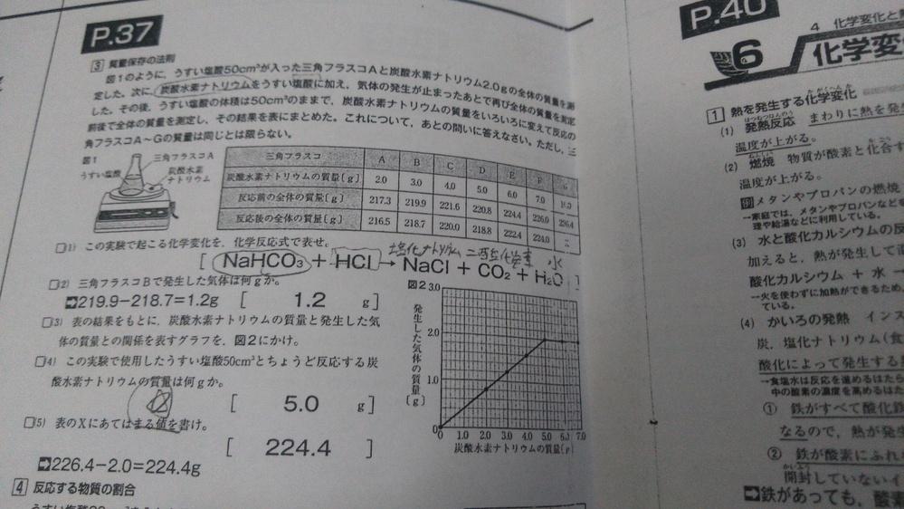 中2理科です。 (5)で解説に書いてある2.0の値について素朴な疑問なんですけど… この値って発生した気体の質量ですよね? ならば、なぜ反応する物質(うすい塩酸)が無くなっているのにその気体の質量が発生するのか教えて貰えるとありがたいですm(__)m
