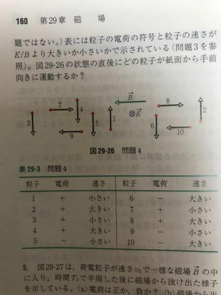 図29-26は、一様な直行電磁場E.Bと、ある瞬間の粒子の速度ベクトルを、表29.3にあげた10種類の粒子に対して示している。表には粒子の電荷の符号と粒子の速さがE/Bより大きいか小さいかで示されている。図29-26の状態 の直後にどの粒子が紙面から手前向きに運動するか? この問題の考え方がわかりません。わかる方教えてください。