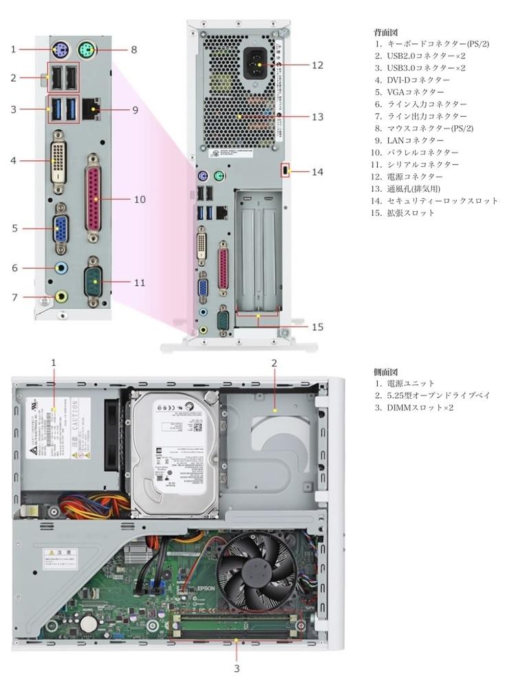 HDMI端子のないPCでワコムの液タブを使いたい ワコムの液タブCintiq16の購入を検討しているのですが、今使っているパソコンにHDMI端子がなく、使えるのかどうかが知りたいです。 今のPC:EPSONの AT992E DVI-Dコネクターは1つだけありますがモニターと接続しており、後はVGAコネクターとUSB3.0があります。 VGA to HDMI変換アダプタを購入して繋げると使用...
