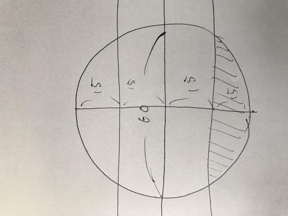 汚い図ですいません。 この図の斜線が部分の面積がわかりますか? 円や線の位置は適当です。 よろしくお願いします!