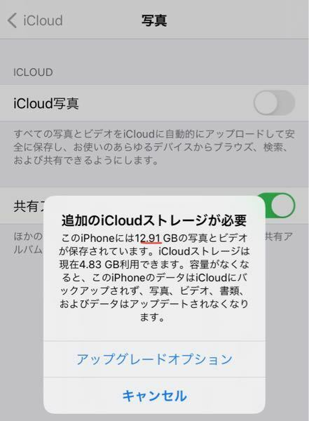 この写真の文章を見る12.91GB分がiCloudストレージにダウンロードされていないってことですか?