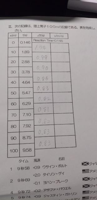 この表なのですが、v(m/s)と書いてある列には何の数値を入れればいいのでしょうか?