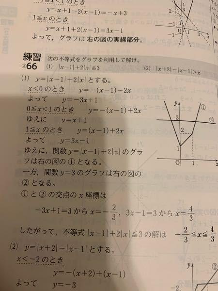 (1)の場合分けのところなんですが、なぜx<1ではダメなんでしょうか?