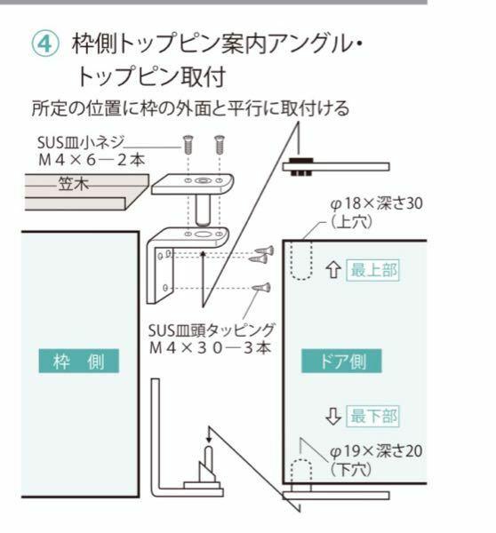 トイレ扉下部ヒンジのタッピングがズレて下に垂れ下がり完全閉鎖できません。 枠側のヒンジにドアが入っているので隙間がなくドライバ-が入らず扉取り外せません。どうしたらいいでしょうか?