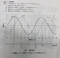 電気回路についてです。 以下の画像にある交流回路の問題の解説を全問お願いします。
