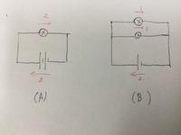 小学生の理科の回路の問題です。 豆電球1個に乾電池が2個直列つなぎされている回路と乾電池1個に豆電球2個が並列につながれている回路があります。どちらの電池が長持ちしないのか、という問いです。 どちらの回路の電池にも同じ電流が流れるので、どちらの回路の電池寿命も同じではないか、という理解を子供はしているようですが、塾の先生からはAの回路の方が電池の方が早く消耗すると言われて悩んでいます。 ...