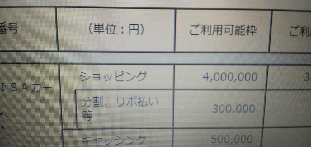 ノーマルタイプのライフVISAカードを持っています。 年々利用可能枠が自動で上がり、現在のご利用可能枠は400万円となっていますが、利用可能枠の上限はいくらぐらいまであがるのでしょうか?
