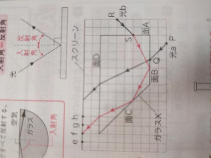 至急お願いします! この問題の光bがなぜこの角度に進むのか分かりません。 方向は分かるのですが…