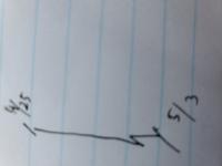 Excel(ウィンドウズ10)で予定表をつくってるんですが予定の線を引く際に写真のようにしたいのですがどうしたらいいですか?
