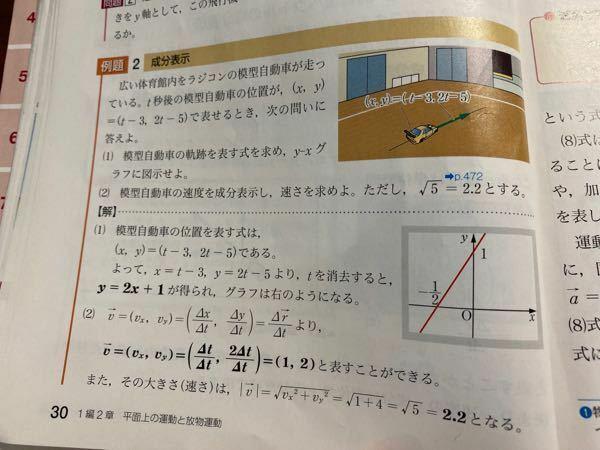 この問題の2番の答えが何故こうなるのか全く理解できません。ΔxがΔtに変わる意味がわかりません。 教えてくださいお願いします