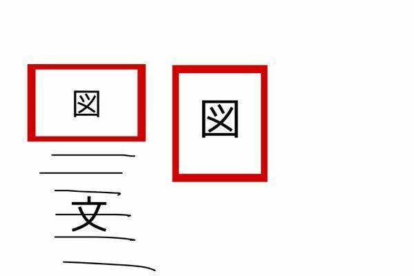 大学のレポートのようなものをワードで書いていて、現在このような状態なのですが、右側の図の下に文章を書いていくにはどうしたら良いでしょうか?? 左右の図が揃っていないためやり方が違うのか、段組みでうまくいきませんでした。 右側の図の横にもまた、文章を書きたいので最終的に3段にしたいです。