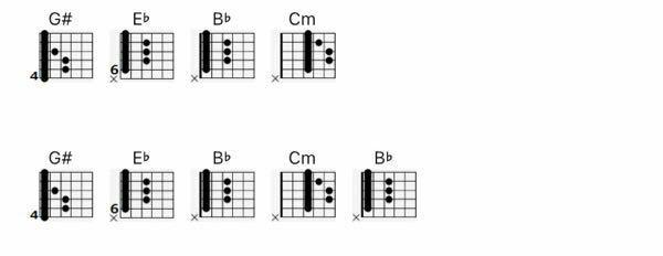 アコギ初心者なのですが、コードの左下にある4と6って書いてあるのは、この画像の歌はカポ3なのでフレット7と9の所でから弾けばいいのですか?それとも、ナットのところから数えてフレット4と6の所で弾けばいいので すか? 回答待ってます!