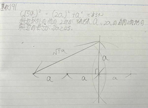 数学A 作図の問題 aの線分が与えられている時、√5aの線分を作図する問題なのですがこのやり方は合っていますか? 縦のaの辺は垂直二等分線と半径aの円の交点を結んで作りました。
