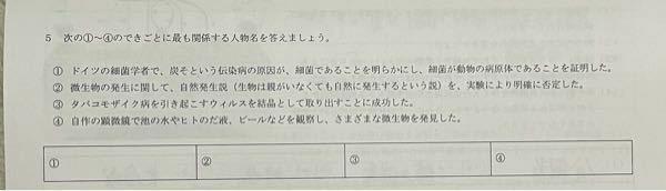 科学と人間生活のレポートの問題です。 教科書のどこを読んでも回答が見つからなかったので知識のある方に教えて頂きたいです、よろしくお願い致します!!