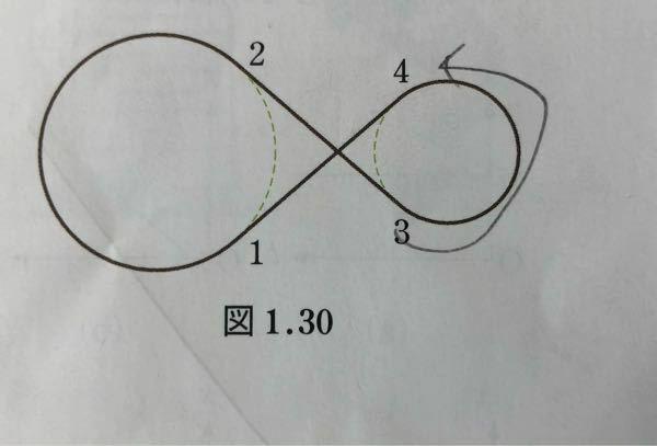 この図の加速度が最小、最大の点を求めよ。という問題なのですが、どう考えればよいのでしょうか?