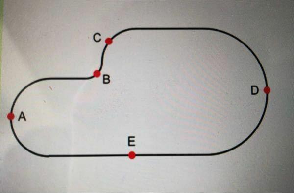 物理です。 一定の速度で自動車がこの軌道を走ってた時、1番加速度が高い部分はどこでしょうか?