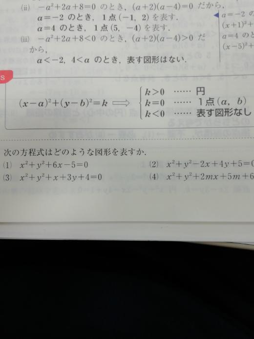 数II 図形と方程式について k<0表す図形なしとありますが これはどのようなグラフになりますか? それともグラフは書けないのでしょうか? 虚数があるグラフは書き表せないのでしょうか? 解説お願いしますm(_ _)m