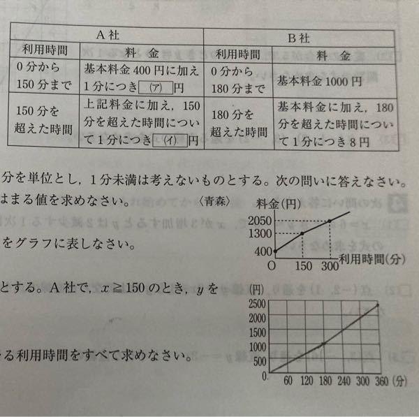 数学の問題です。「下の表は、インターネット接続業者であるA社とB社の一ヶ月あたりのインターネット利用時間と料金の関係を表したものである。また右下の上の図は、A社のインターネットの利用時間と料金の関係をグ ラフに表したものである。また、右下の下の図は、B社の利用時間と料金の関係をグラフに表したものである。ただし、利用時間は分を単位とし、1分未満は考えないものとする。つぎの問いに答えなさい。 (1)A社とB社で料金が同じになる利用時間をすべて求めなさい。」 という問題の解答と解説をお願いします!