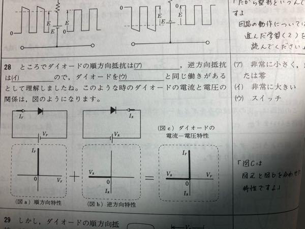 電子回路のダイオードの分野です。この図a、図b、図cの意味を教えてください