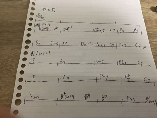 この曲はE keyで途中でF keyに転調してる、であってますか?