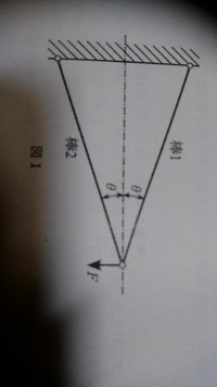力学の問題です。 トラス先端の垂直・水平方向の変位の求め方を教えてください!  条件は 棒の長さL、断面積A、ヤング率E トラス先端に垂直下向きにかしています。 自重は無視でき、座屈は生じないです。 写真が縦向きになってしまって申し訳ないです ♂️