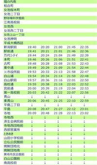 時刻表の見方についてです 時刻が書いてなくて矢印になっているバス停は飛ばされて止まらないってことですか?