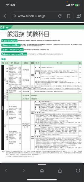 こんにちは。日本大学法学部志望の高二の者です。 恥ずかしながらA方式の仕組みについて質問させていただきます… 国語総合、英語は確定で受験し、残りの一科目は、 地歴or公民or数学の中から選ぶことができるんですよね? これって 日本史B、 国語総合、英語 と 世界史B、 国語総合、英語 と 地理B 国語総合、英語 と 政治・経済 国語総合、英語と 数学I・数学II・数学A・数学B 国語総合...