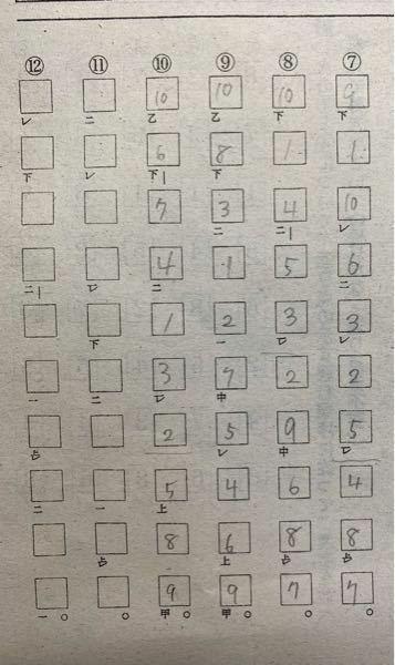 漢文の返り点がよく分かりません... 写真の⑦~⑩はどこか間違っていますか? ⑪と⑫は読む順番が全く分からないので教えていただきたいです(--;)