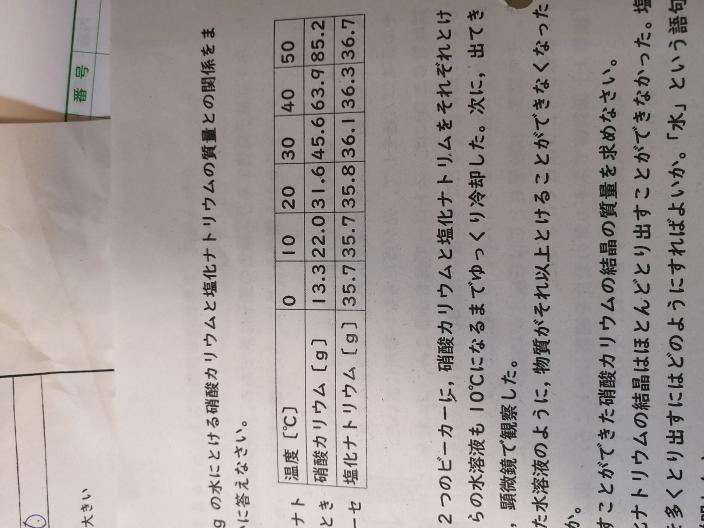 20℃の水100gに塩化ナトリウムを25gとかした時に出てきた水溶液の質量パーセント濃度を求めなさい。 の求め方がわからないです。もしわかる方がいたら求め方と答えを教えてもらえませんか?お願いします!
