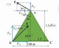 力学についての質問です。 範囲はモーメントです。 以下の写真における点C周りのモーメントを求める問題です。 問題の解き方がわかりません。 どなたか教えてください。 お願いします。
