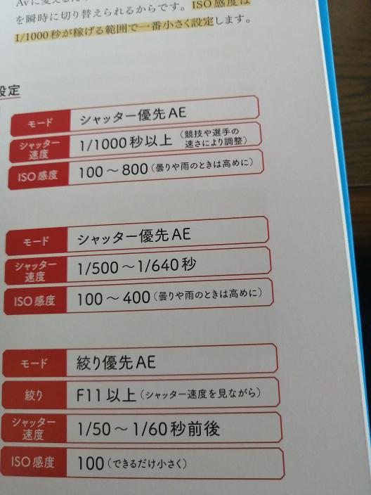 EOS KissX9のカメラを購入しました。 シャッター速度や絞り、ISOなど、全部自分で設定して撮るには何処のモードにしたら良いでしょうか?