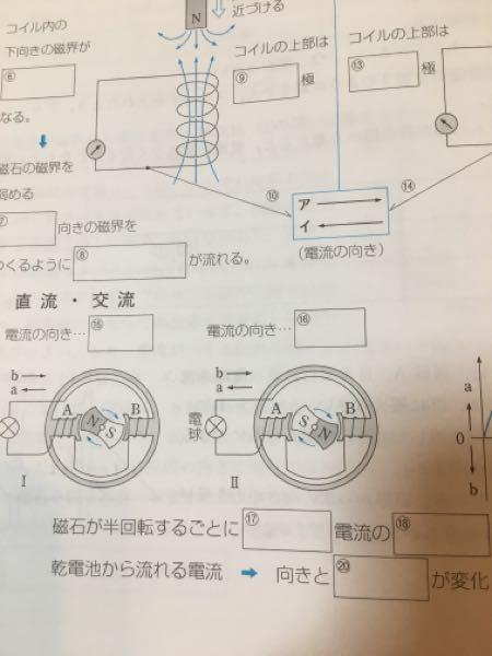 中2 電磁誘導と発電 電流の向きがわかりません。どうやってするんですか?