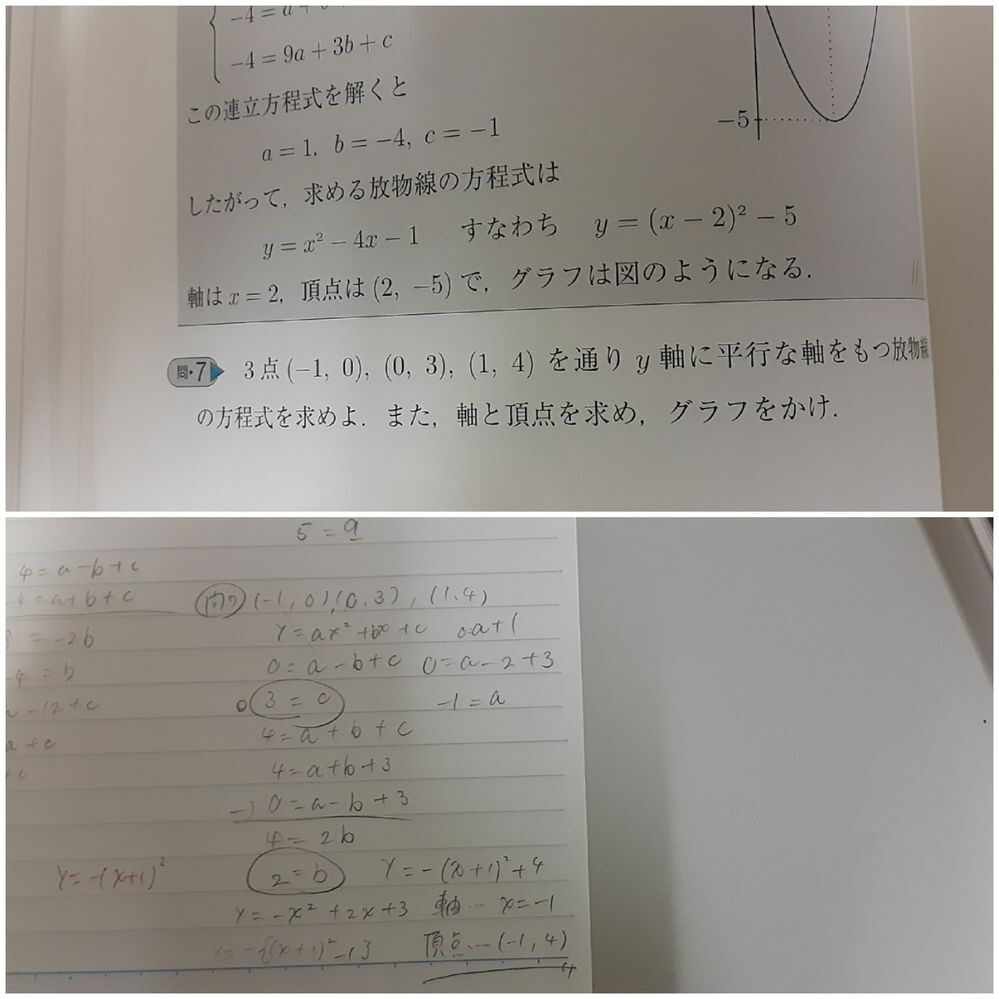 この問題の答を見たら 軸 x=1,頂点 (1,4) と書いてありました。 なぜそうなるのですか?