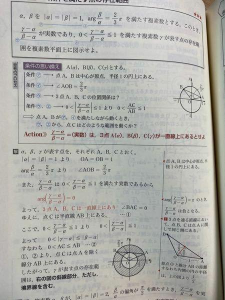 数学Ⅲの複素数が分かりません。 写真のarg(γ−α/β−α)=0の部分が理解できません。 (γ−α/β−α)が実数ということはargが0かπになるのはわかるのですが、(γ−α/β−α)の範囲が0より大きいのにarg(γ−α/β−α)=0になるのがわかりません。 argθ=0のときθ=0ではないのですか?