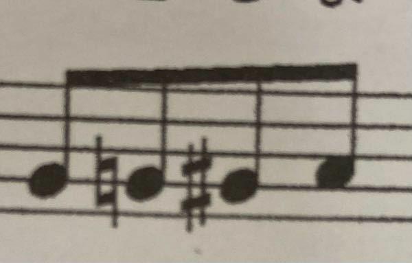 この音ってどうなりますか?