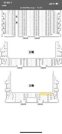 新橋演舞場の3階一列目右扉38番と40番の席は、舞台見やすいですか?