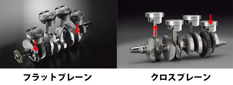 なぜスズキはクロスプレーンを採用しないのですか。 ・・・・・・・・・・・・・・・・ ヤマハのR1はmotogpのM1の技術でクロスプレーンを採用していますが。 スズキのmotogpのGSX₋RR...