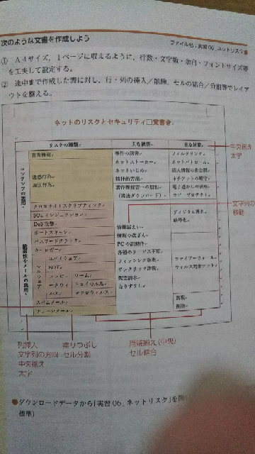 ウィンドウズ10です。 この表を作る順序と表の色塗りの仕方をわかりやすく教えてください。