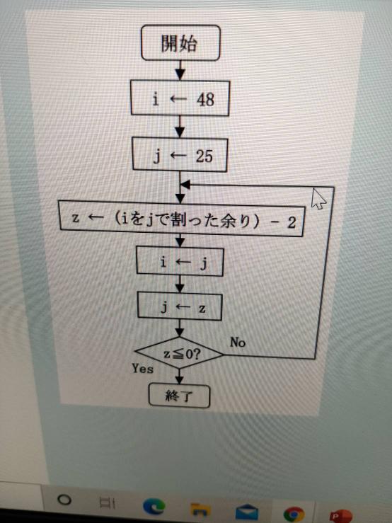 このフローチャートを実行したらiとjとzはどうなりますか? 答えが気になるのですが戸惑ってしまいます。詳しい方いたら教えて頂きたいです