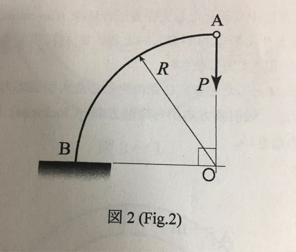 次の材料力学の問題の解き方がよく分かりません。誰か教えて下さい。お願いします。 平均半径Rの1/4半円形型の片持ち円輪ABがらあり、一端Bを固定して、他端Aに鉛直方向の荷重Pを付与した時、円輪の...