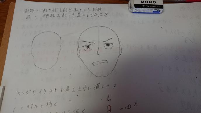 初めてちゃんと調べて人の顔の絵を描いてみました。不自然な点を教えてください