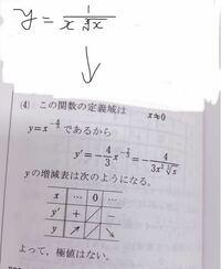 定義域は√があるのでx>0では無いんですか? どなたか解説お願いします