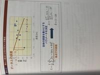 最小二乗法を勉強していて、パラメータaの値は共分散/分散と学んだのですが、この教科書のaの分子って共分散であってますか?
