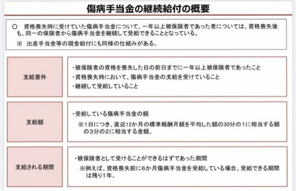 傷病手当金の継続支給について教えてください。 これは、どういうケースのことを言っているのでしょうか? 資格喪失時に〜と書いているので、 「職場から復帰できないから退職した場合について、退職したあとも手当金を受け取れる」ということを言っているのですか? https://www.mhlw.go.jp/content/12401000/000619554.pdf 3ページ目より
