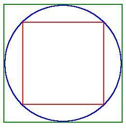 数学(組合せ)の問題です。 次の図形を一筆書きで書く方法は何通りあるのでしょうか? ただし、始点と終点は緑正方形と青円の接点の1つに固定します。